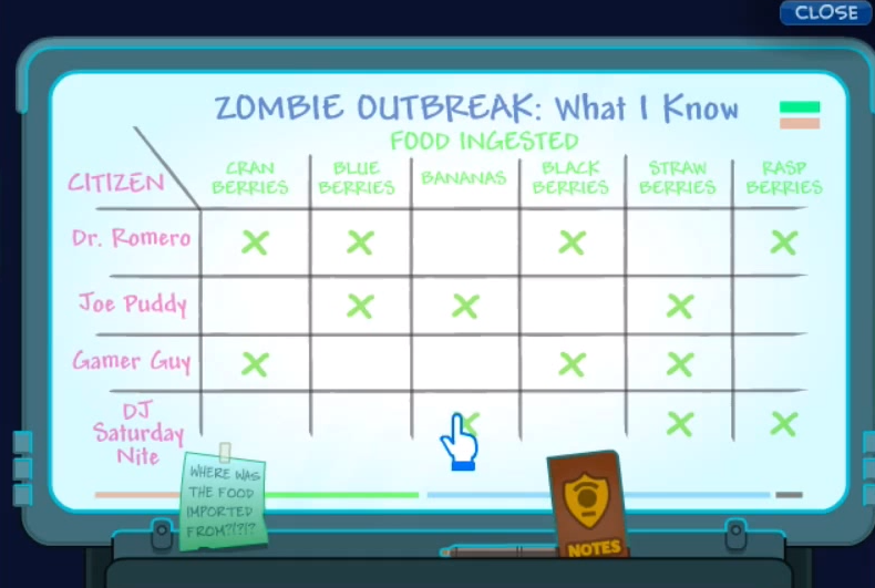 zombiechart zomberry island walkthrough poptropica cheats poptropica zomberry fuse box at soozxer.org